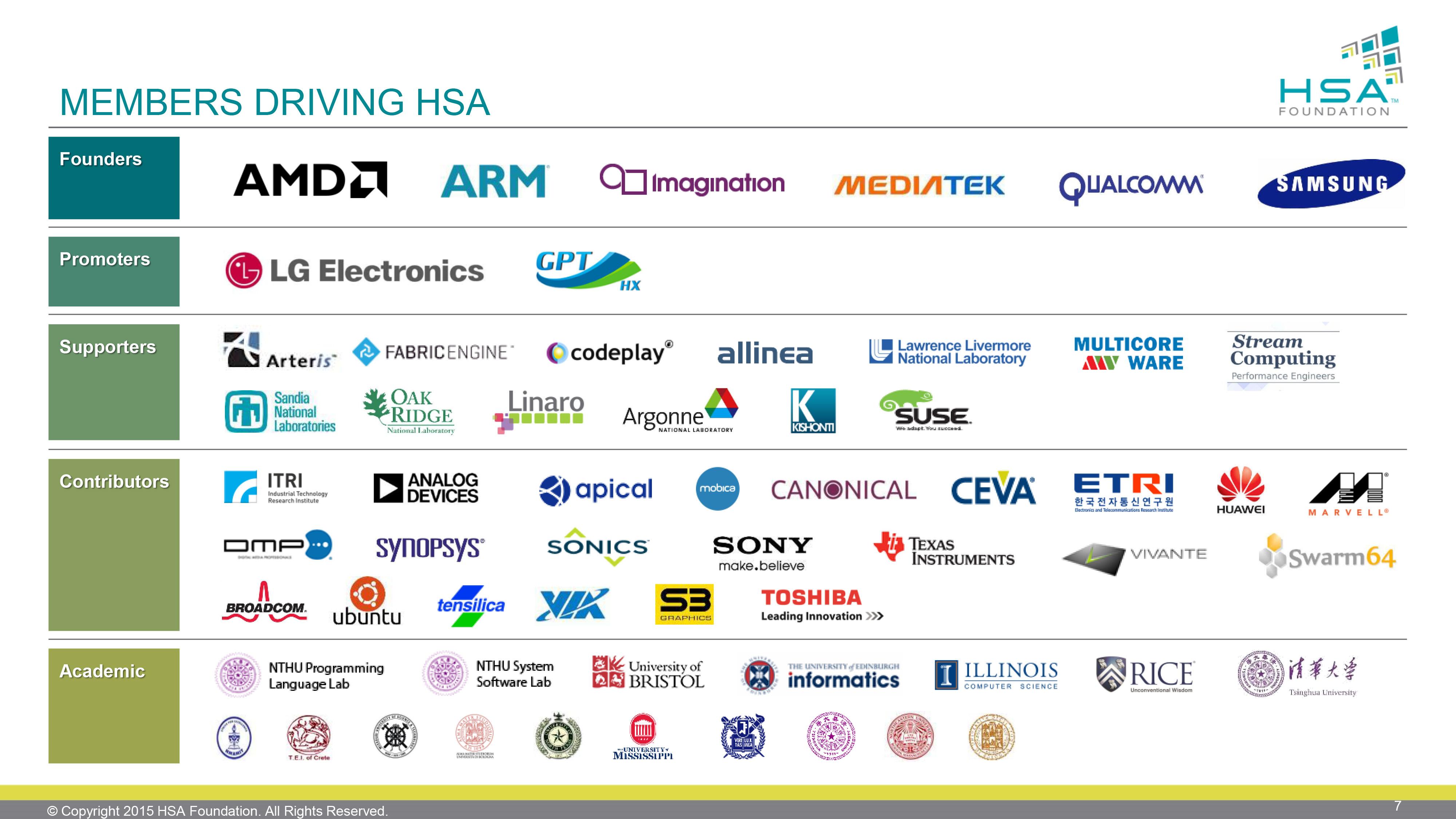 HSA Foundation(3)