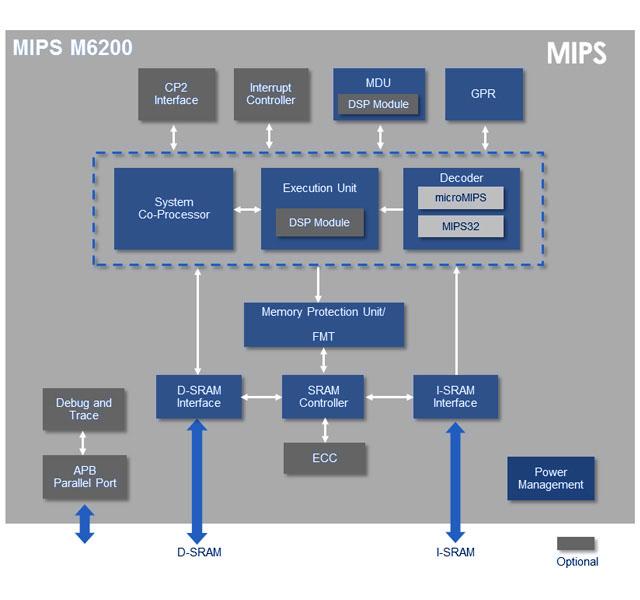 m6200-block-diagram