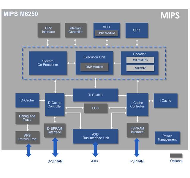 m6250-block-diagram