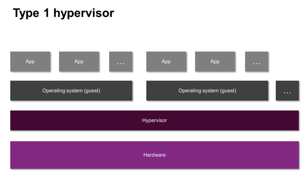 MIPS VZ - type 1 hypervisor