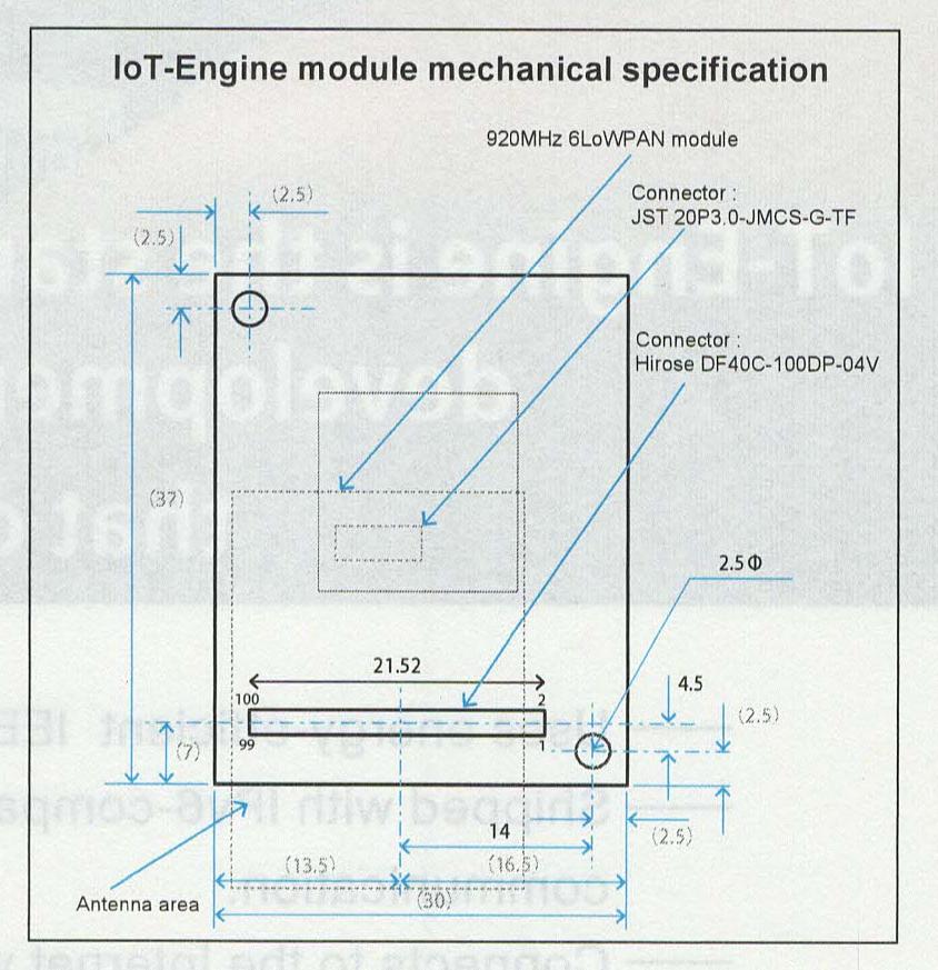 Open IoT Platform - IoT-Engine module spec